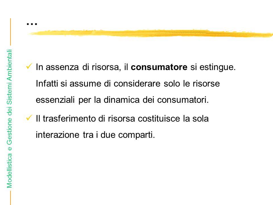 Modellistica e Gestione dei Sistemi Ambientali … In assenza di risorsa, il consumatore si estingue.