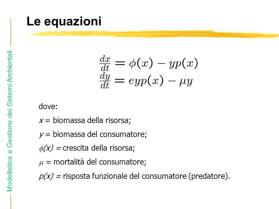 Modellistica e Gestione dei Sistemi Ambientali Le equazioni dove: x = biomassa della risorsa; y = biomassa del consumatore; (x) = crescita della risorsa; = mortalità del consumatore; p(x) = risposta funzionale del consumatore (predatore).