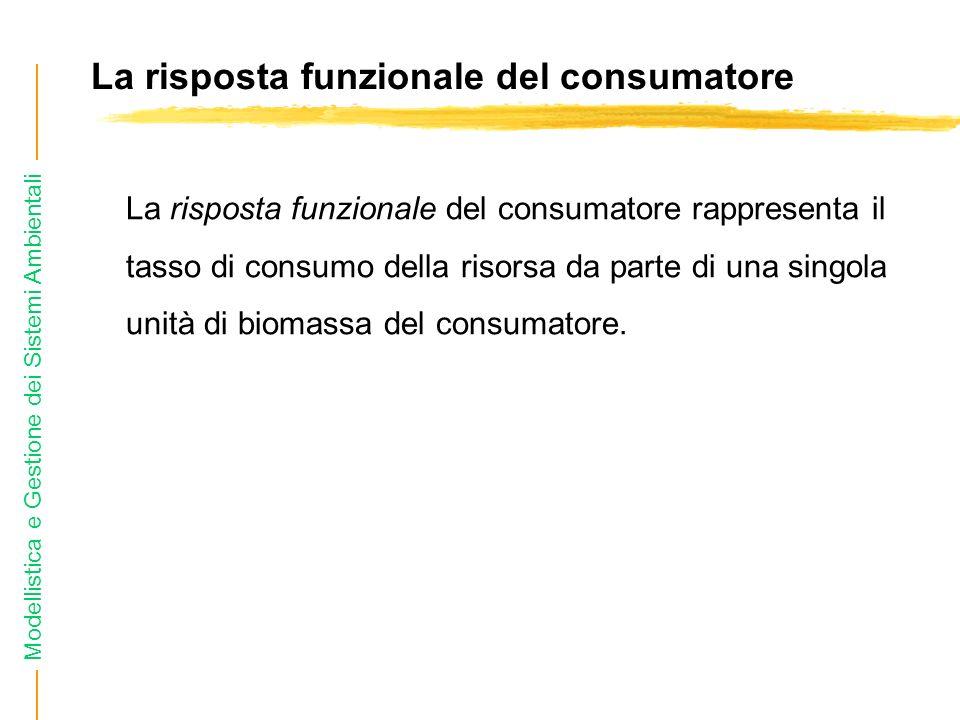 Modellistica e Gestione dei Sistemi Ambientali La risposta funzionale del consumatore La risposta funzionale del consumatore rappresenta il tasso di consumo della risorsa da parte di una singola unità di biomassa del consumatore.