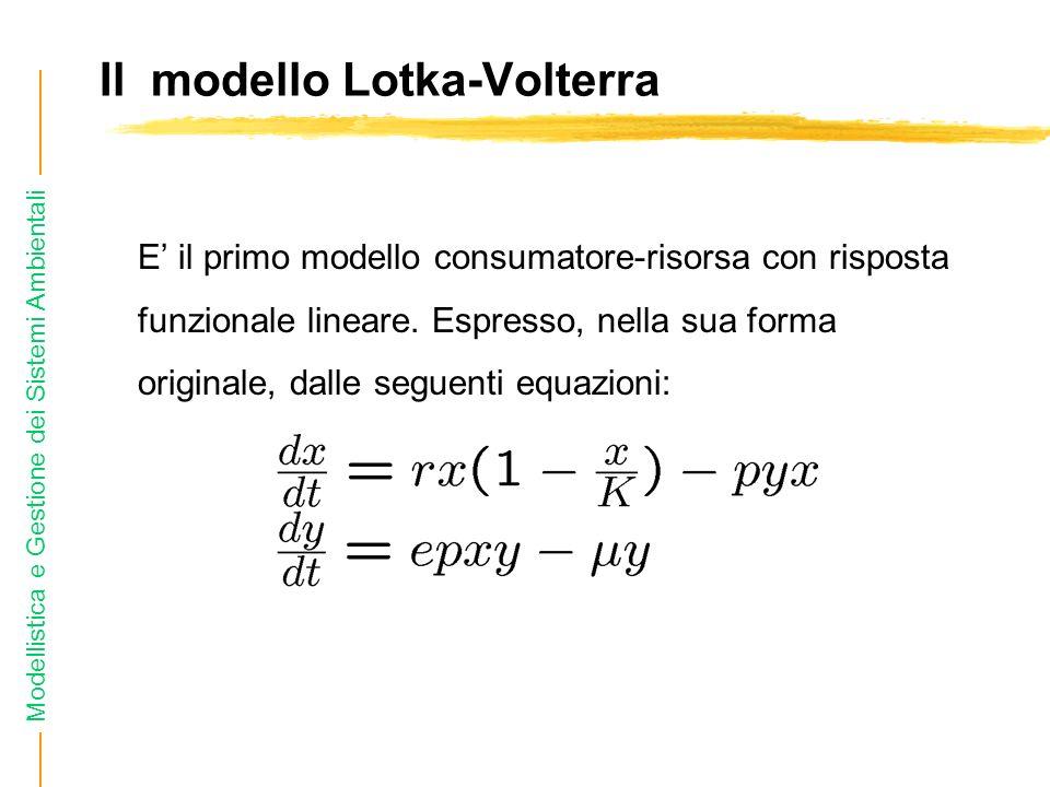 Modellistica e Gestione dei Sistemi Ambientali Il modello Lotka-Volterra E il primo modello consumatore-risorsa con risposta funzionale lineare.