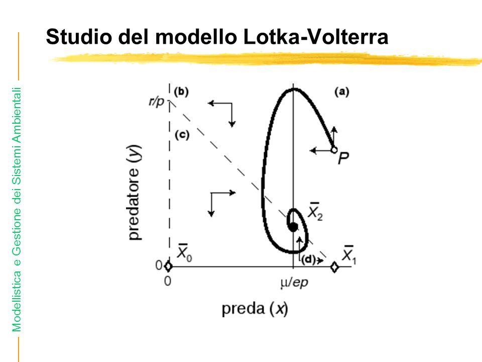 Modellistica e Gestione dei Sistemi Ambientali Studio del modello Lotka-Volterra