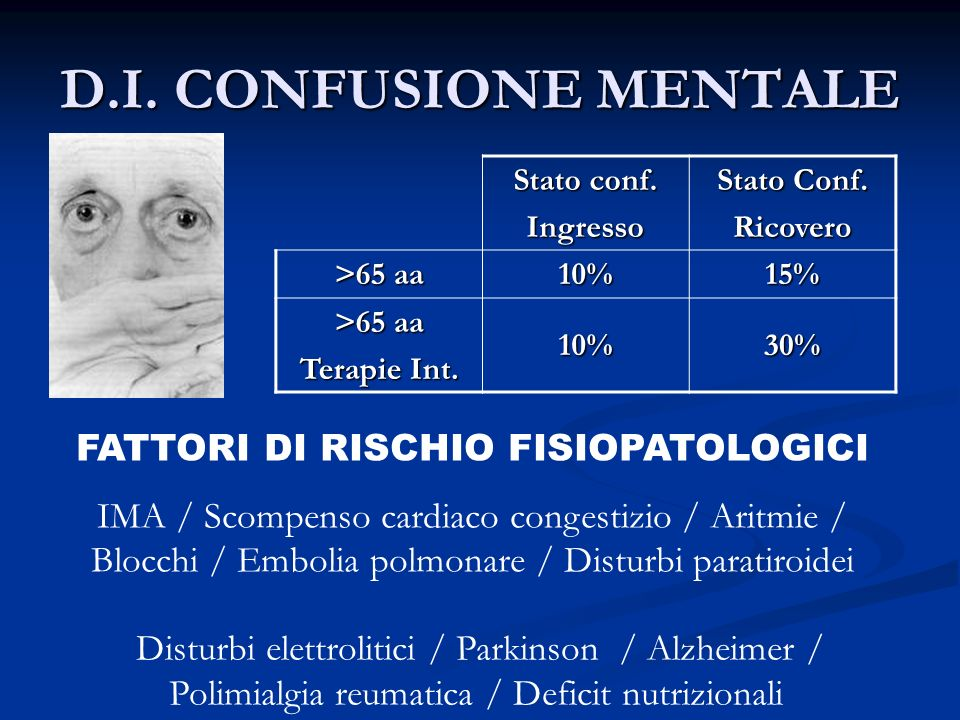 D.I. CONFUSIONE MENTALE Stato conf. Ingresso Stato Conf. Ricovero >65 aa 10%15% Terapie Int. 10%30% FATTORI DI RISCHIO FISIOPATOLOGICI IMA / Scompenso