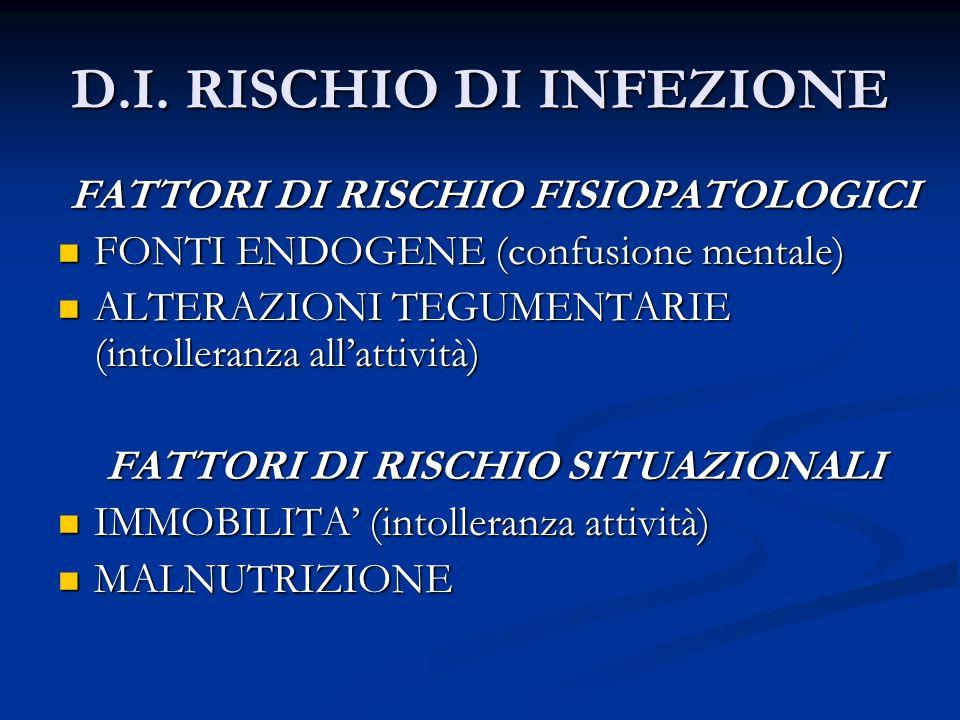 D.I. RISCHIO DI INFEZIONE FATTORI DI RISCHIO FISIOPATOLOGICI FONTI ENDOGENE (confusione mentale) FONTI ENDOGENE (confusione mentale) ALTERAZIONI TEGUM