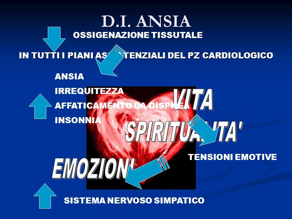 D.I. ANSIA IN TUTTI I PIANI ASSISTENZIALI DEL PZ CARDIOLOGICO OSSIGENAZIONE TISSUTALE ANSIA IRREQUITEZZA AFFATICAMENTO DA DISPNEA INSONNIA TENSIONI EM