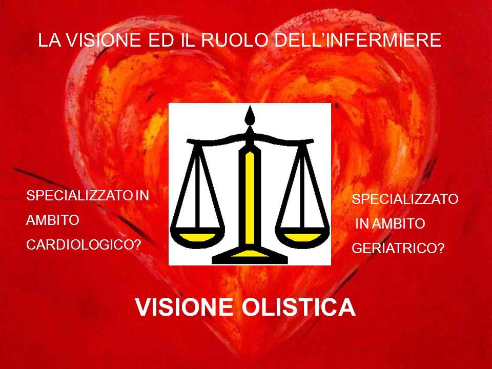 LA VISIONE ED IL RUOLO DELLINFERMIERE SPECIALIZZATO IN AMBITO CARDIOLOGICO.