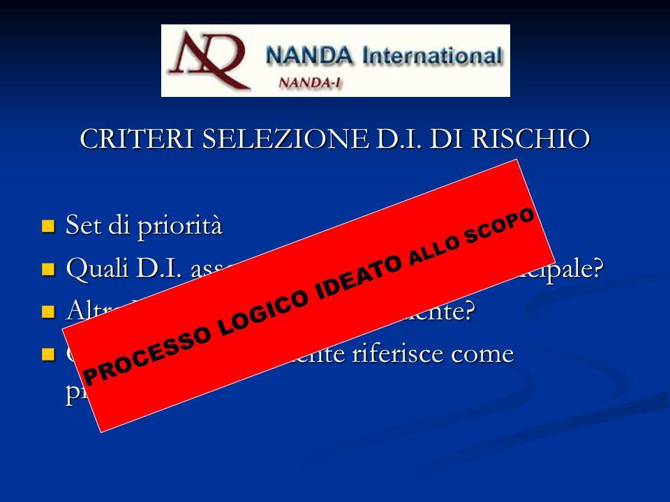 CRITERI SELEZIONE D.I. DI RISCHIO Set di priorità Set di priorità Quali D.I.