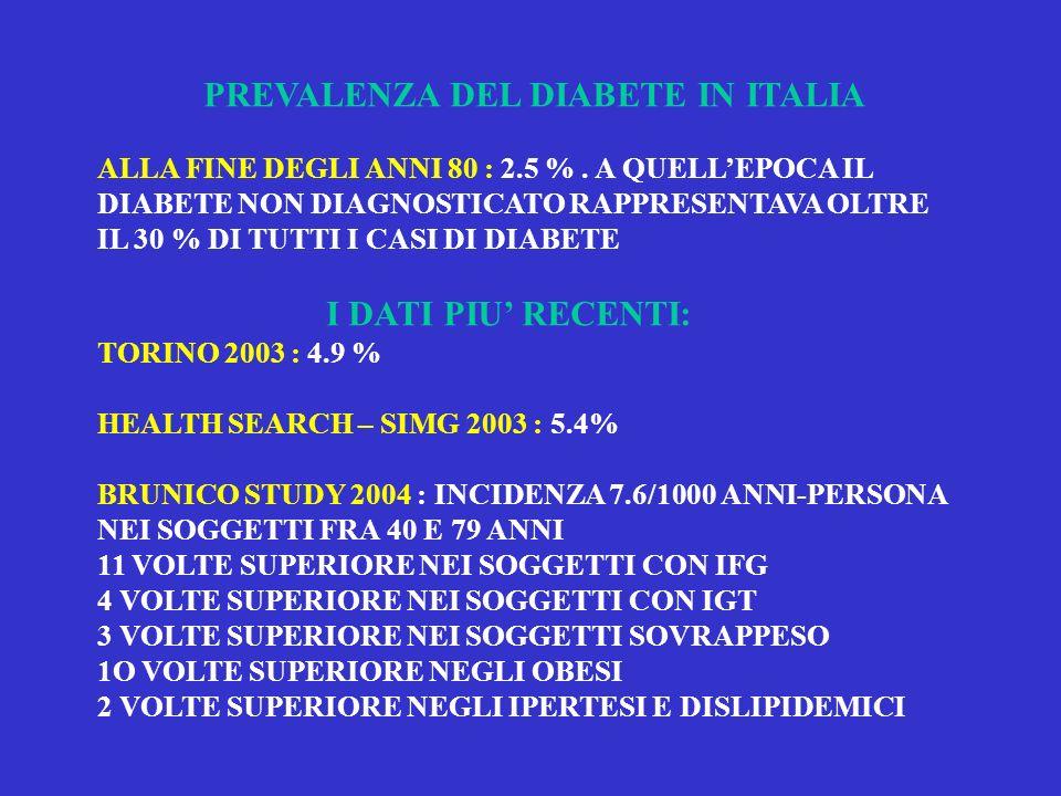 PREVALENZA DEL DIABETE IN ITALIA ALLA FINE DEGLI ANNI 80 : 2.5 %. A QUELLEPOCA IL DIABETE NON DIAGNOSTICATO RAPPRESENTAVA OLTRE IL 30 % DI TUTTI I CAS