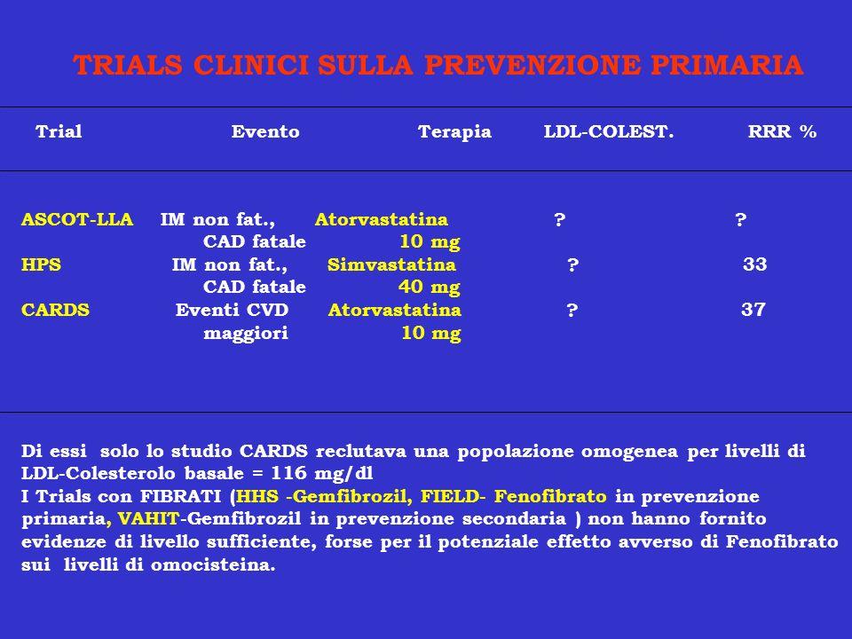 TRIALS CLINICI SULLA PREVENZIONE PRIMARIA Trial Evento Terapia LDL-COLEST. RRR % ASCOT-LLA IM non fat., Atorvastatina ? ? CAD fatale 10 mg HPS IM non