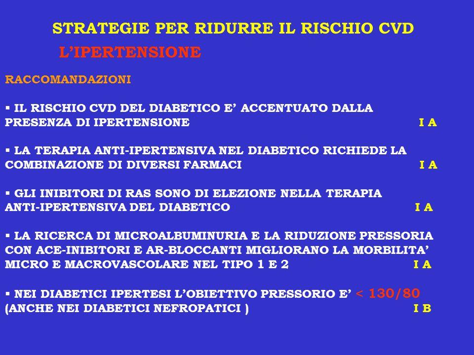 STRATEGIE PER RIDURRE IL RISCHIO CVD LIPERTENSIONE RACCOMANDAZIONI IL RISCHIO CVD DEL DIABETICO E ACCENTUATO DALLA PRESENZA DI IPERTENSIONE I A LA TER