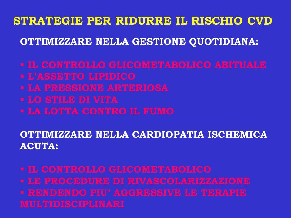 STRATEGIE PER RIDURRE IL RISCHIO CVD OTTIMIZZARE NELLA GESTIONE QUOTIDIANA: IL CONTROLLO GLICOMETABOLICO ABITUALE LASSETTO LIPIDICO LA PRESSIONE ARTER