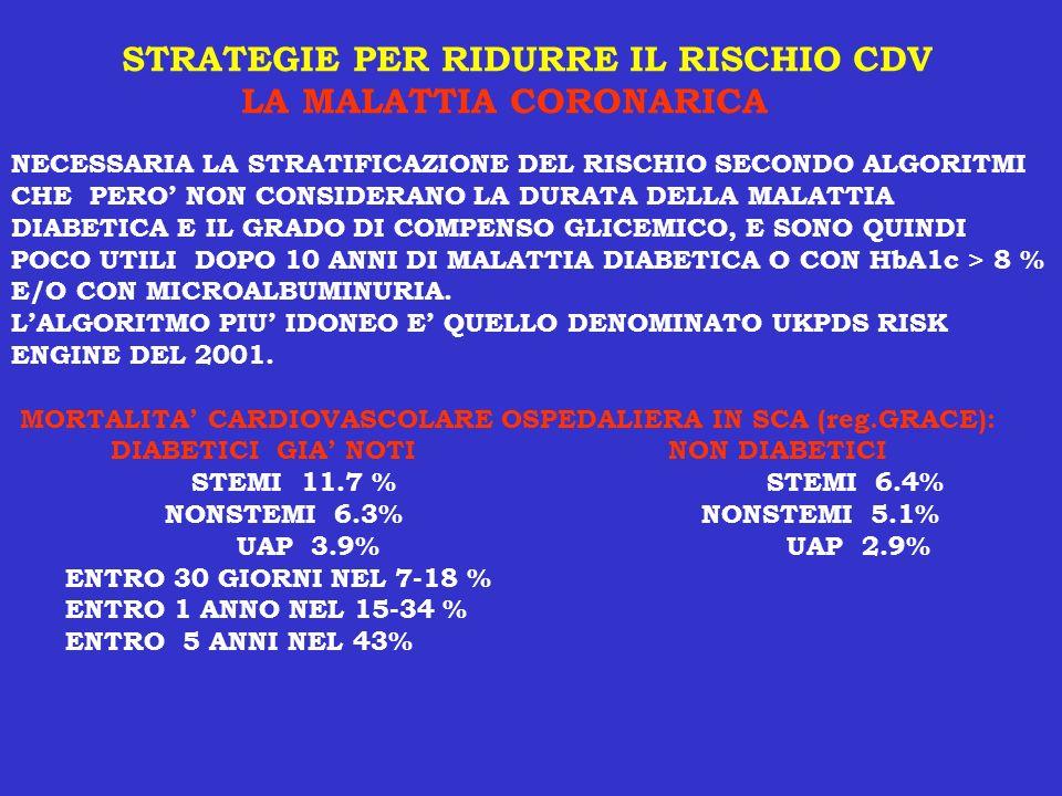 STRATEGIE PER RIDURRE IL RISCHIO CDV LA MALATTIA CORONARICA NECESSARIA LA STRATIFICAZIONE DEL RISCHIO SECONDO ALGORITMI CHE PERO NON CONSIDERANO LA DU