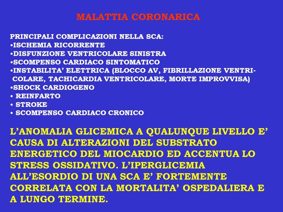 MALATTIA CORONARICA PRINCIPALI COMPLICAZIONI NELLA SCA: ISCHEMIA RICORRENTE DISFUNZIONE VENTRICOLARE SINISTRA SCOMPENSO CARDIACO SINTOMATICO INSTABILI