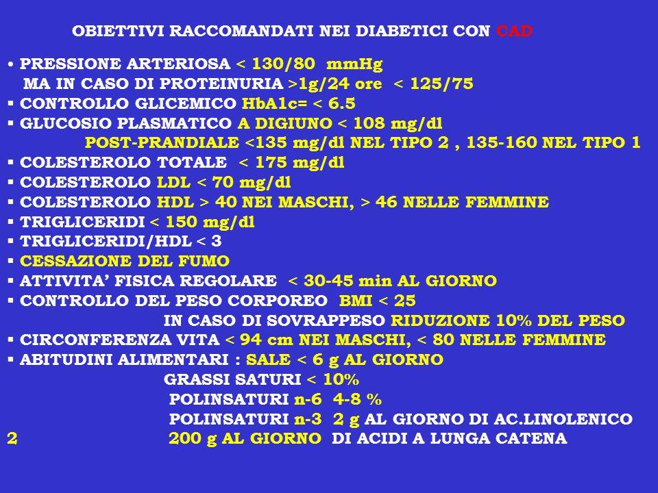OBIETTIVI RACCOMANDATI NEI DIABETICI CON CAD PRESSIONE ARTERIOSA < 130/80 mmHg MA IN CASO DI PROTEINURIA >1g/24 ore < 125/75 CONTROLLO GLICEMICO HbA1c
