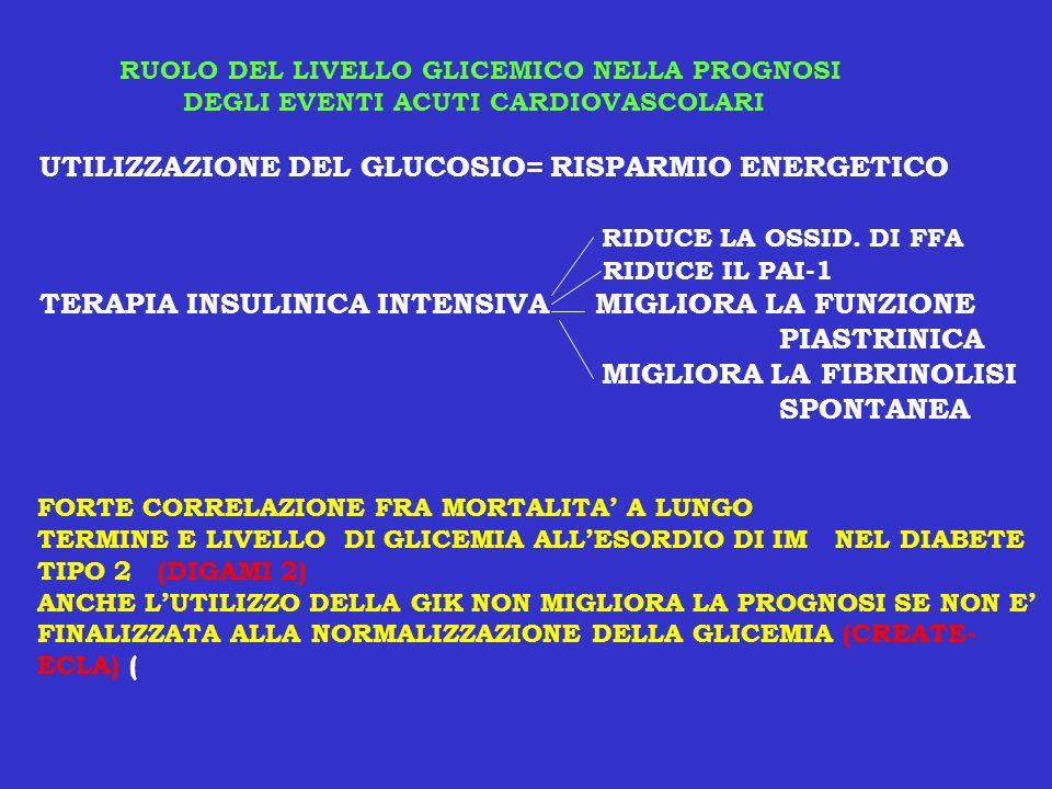 RUOLO DEL LIVELLO GLICEMICO NELLA PROGNOSI DEGLI EVENTI ACUTI CARDIOVASCOLARI UTILIZZAZIONE DEL GLUCOSIO= RISPARMIO ENERGETICO RIDUCE LA OSSID. DI FFA