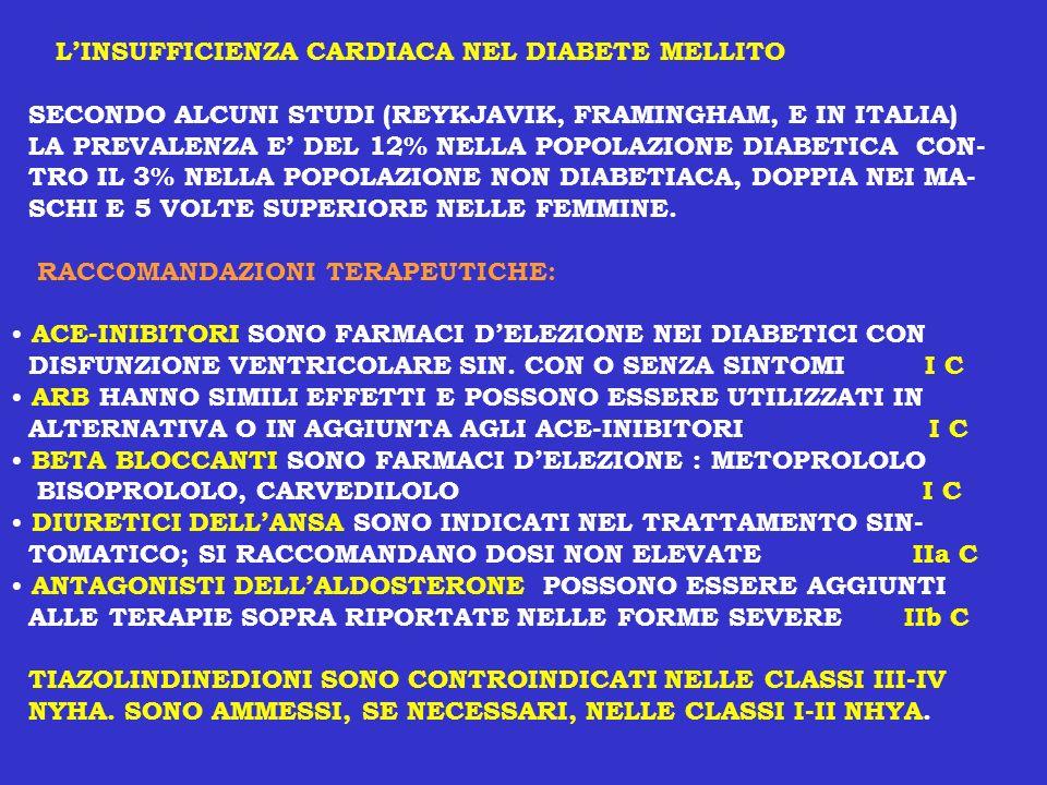 LINSUFFICIENZA CARDIACA NEL DIABETE MELLITO SECONDO ALCUNI STUDI (REYKJAVIK, FRAMINGHAM, E IN ITALIA) LA PREVALENZA E DEL 12% NELLA POPOLAZIONE DIABET