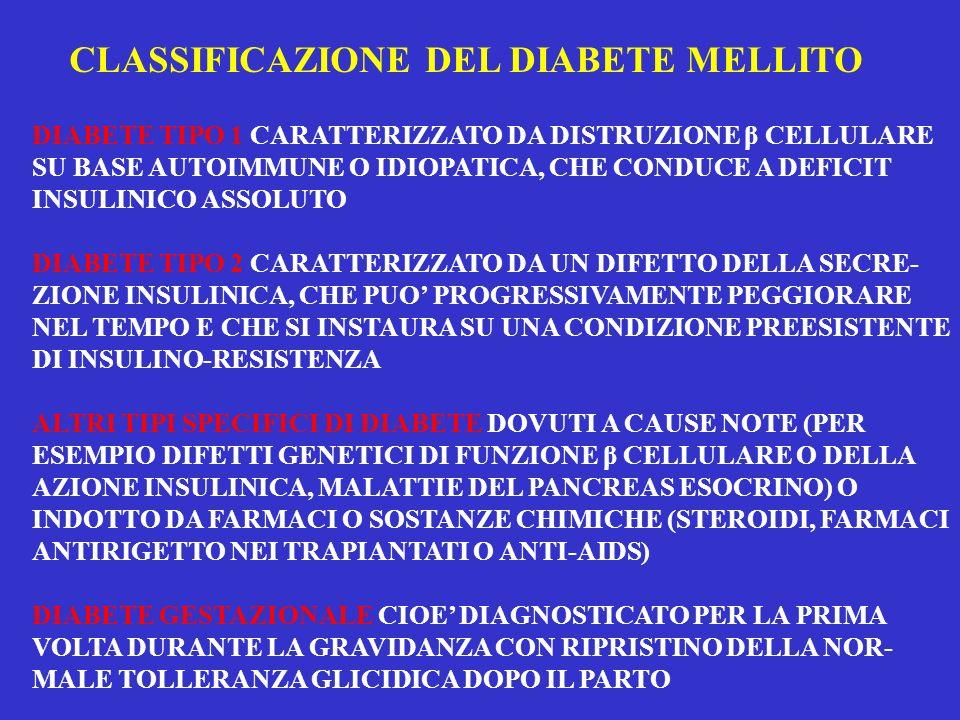 CARATTERISTICHE CLINICHE DIFFERENZIALI DEL DIABETE TIPO 1 E TIPO 2 TIPO 1 TIPO 2 PREVALENZA 0.3 % 3-5% SINTOMATOLOGIA SEMPRE PRESENTESPESSO MODESTA TENDENZA ALLA CHETOSIPRESENTEASSENTE PESONORMALE O RIDOTTO SOVRAPPESO O OBESITA ETA ALLESORDIOIN GENERE < 30 ANNI IN GENERE > 30 ANNI COMPARSA DI COMPLICANZE CRONICHE A DISTANZA DI ANNI DALLESORDIO SPESSO PRESENTI ALLA DIAGNOSI INSULINA CIRCOLANTERIDOTTA O ASSENTE NORMALE O AUMENTATA AUTOIMMUNITAPRESENTEASSENTE TERAPIAINSULINA FIN DALLESORDIO DIETA, TERAPIA ORALE, MENO SPESSO INSULINA