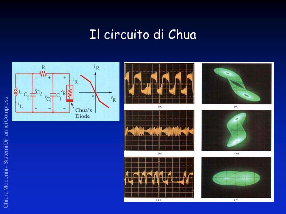 Chiara Mocenni - Sistemi Dinamici Complessi Il circuito di Chua