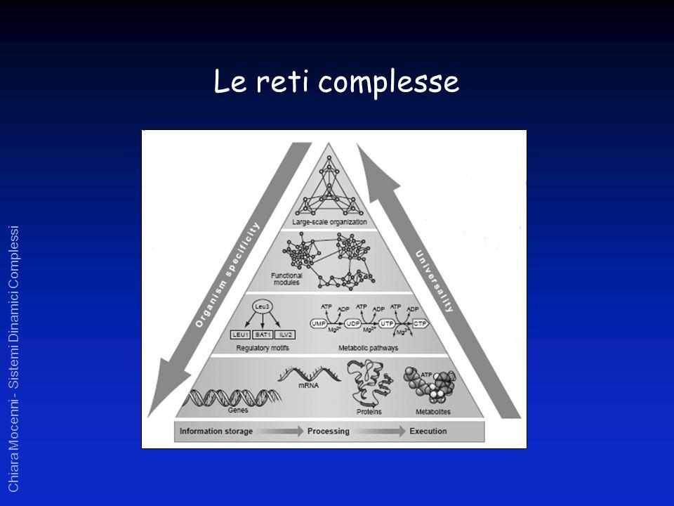Chiara Mocenni - Sistemi Dinamici Complessi Le reti complesse