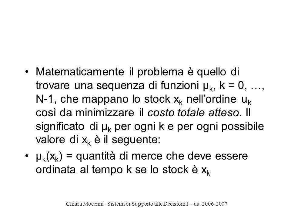 Chiara Mocenni - Sistemi di Supporto alle Decisioni I – aa. 2006-2007 Matematicamente il problema è quello di trovare una sequenza di funzioni μ k, k