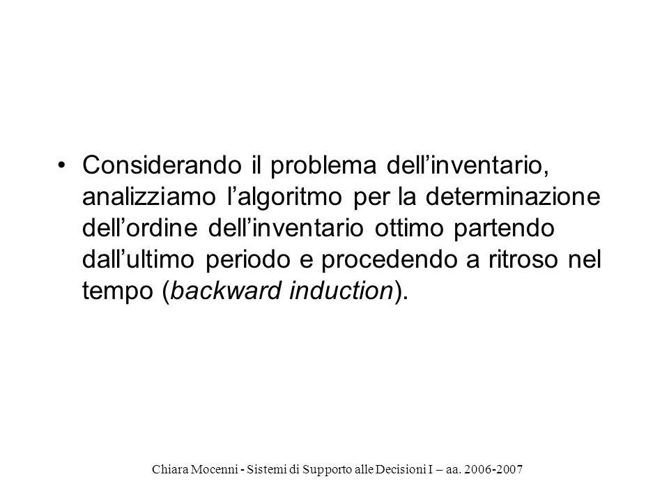 Chiara Mocenni - Sistemi di Supporto alle Decisioni I – aa. 2006-2007 Considerando il problema dellinventario, analizziamo lalgoritmo per la determina