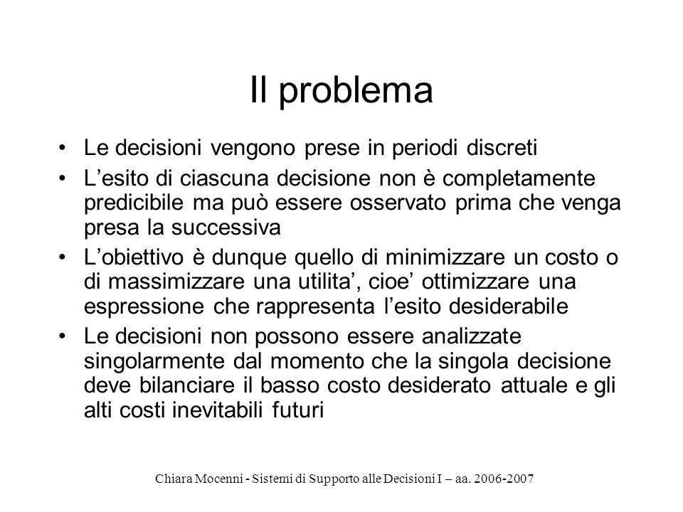 Chiara Mocenni - Sistemi di Supporto alle Decisioni I – aa. 2006-2007 Il problema Le decisioni vengono prese in periodi discreti Lesito di ciascuna de
