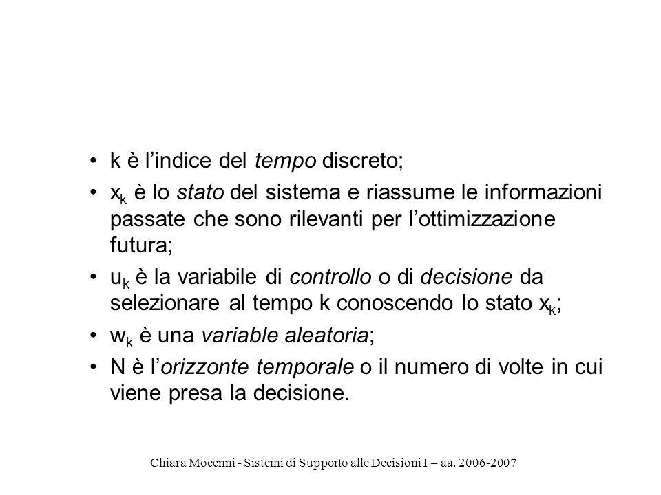 Chiara Mocenni - Sistemi di Supporto alle Decisioni I – aa. 2006-2007 k è lindice del tempo discreto; x k è lo stato del sistema e riassume le informa