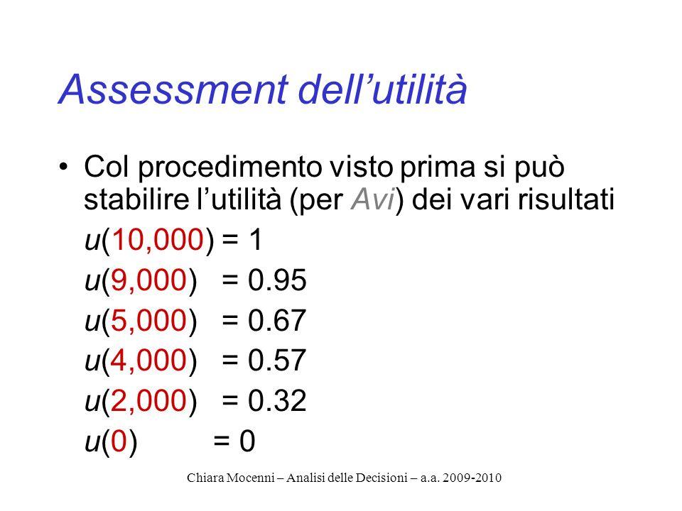 Chiara Mocenni – Analisi delle Decisioni – a.a. 2009-2010 2 0.32 45910 0.57 0.67 0.95 1