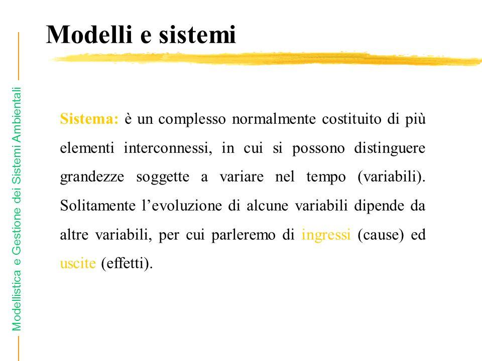 Modellistica e Gestione dei Sistemi Ambientali Modello matematico (di un sistema): è un insieme di equazioni e di parametri che permettono di determinare (in modo approssimato) gli andamenti nel tempo delle uscite noti quelli degli ingressi.