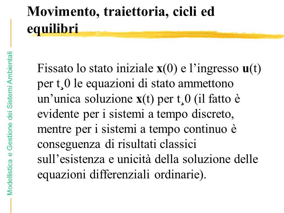 Modellistica e Gestione dei Sistemi Ambientali Movimento, traiettoria, cicli ed equilibri Fissato lo stato iniziale x(0) e lingresso u(t) per t ¸ 0 le