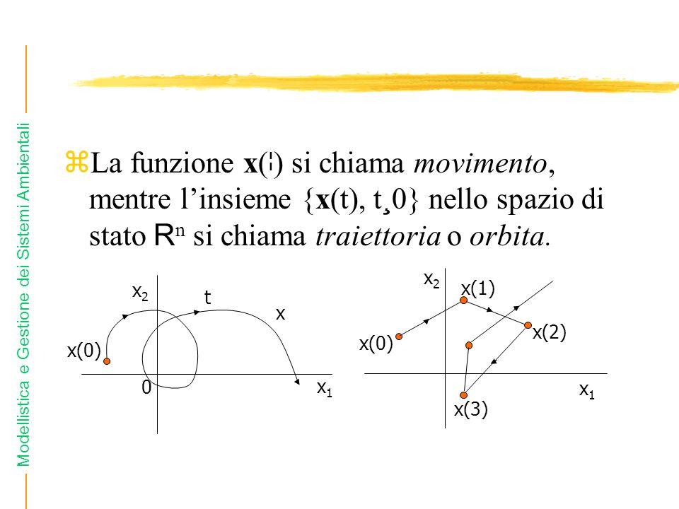 Modellistica e Gestione dei Sistemi Ambientali La funzione x( ¦ ) si chiama movimento, mentre linsieme {x(t), t ¸ 0} nello spazio di stato R n si chia