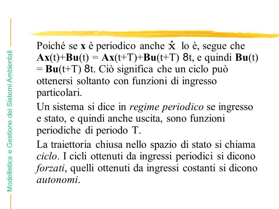 Modellistica e Gestione dei Sistemi Ambientali Poiché se x è periodico anche lo è, segue che Ax(t)+Bu(t) = Ax(t+T)+Bu(t+T) 8 t, e quindi Bu(t) = Bu(t+