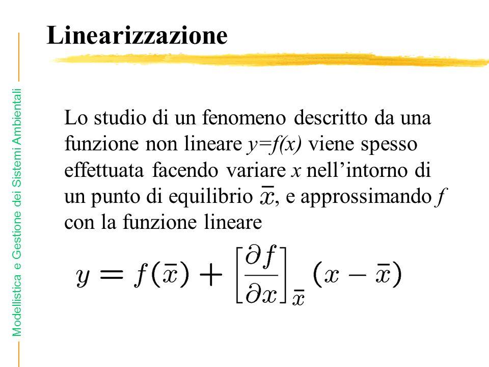 Modellistica e Gestione dei Sistemi Ambientali Linearizzazione Lo studio di un fenomeno descritto da una funzione non lineare y=f(x) viene spesso effe