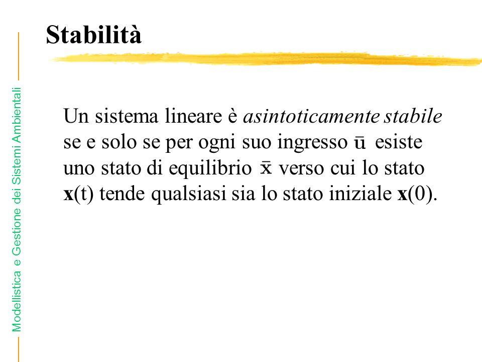 Modellistica e Gestione dei Sistemi Ambientali Stabilità Un sistema lineare è asintoticamente stabile se e solo se per ogni suo ingresso esiste uno st