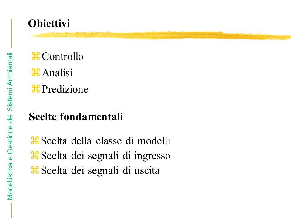 Modellistica e Gestione dei Sistemi Ambientali Obiettivi zControllo zAnalisi zPredizione zScelta della classe di modelli zScelta dei segnali di ingres