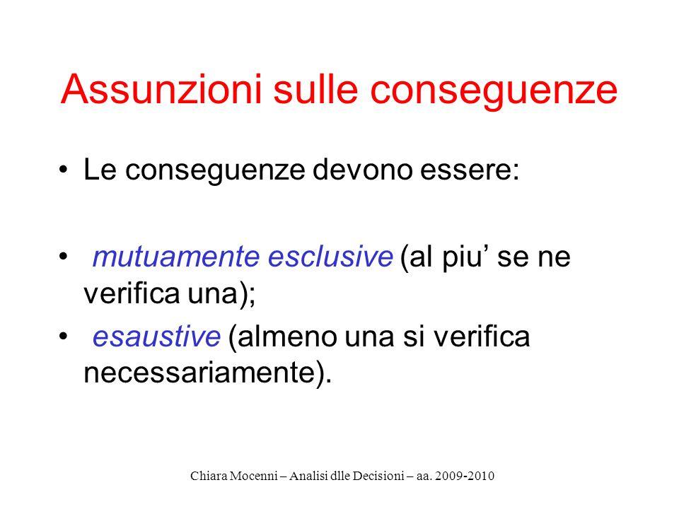 Chiara Mocenni – Analisi dlle Decisioni – aa. 2009-2010 Assunzioni sulle conseguenze Le conseguenze devono essere: mutuamente esclusive (al piu se ne