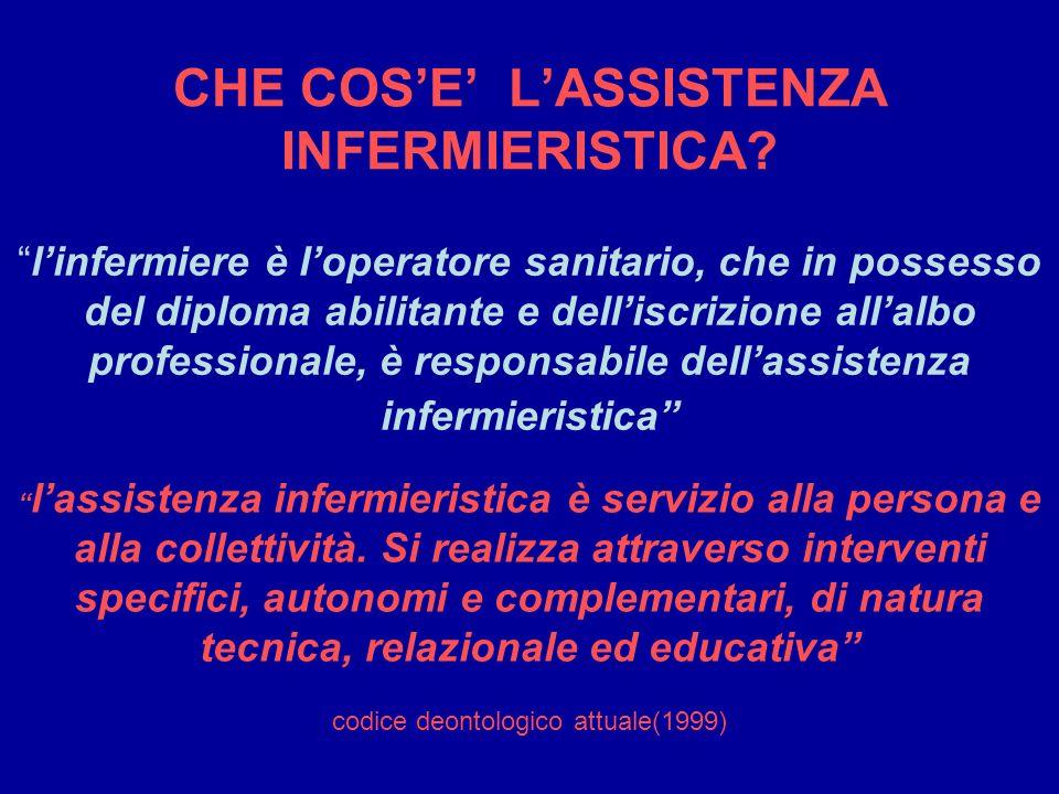 CHE COSE LASSISTENZA INFERMIERISTICA? linfermiere è loperatore sanitario, che in possesso del diploma abilitante e delliscrizione allalbo professional