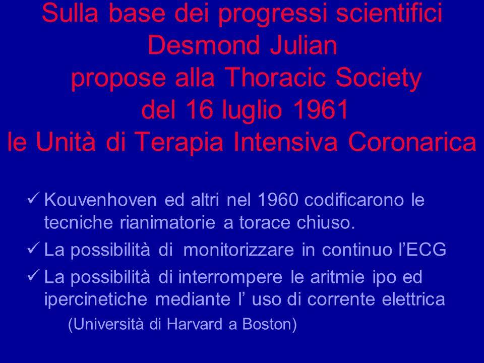 Sulla base dei progressi scientifici Desmond Julian propose alla Thoracic Society del 16 luglio 1961 le Unità di Terapia Intensiva Coronarica Kouvenho