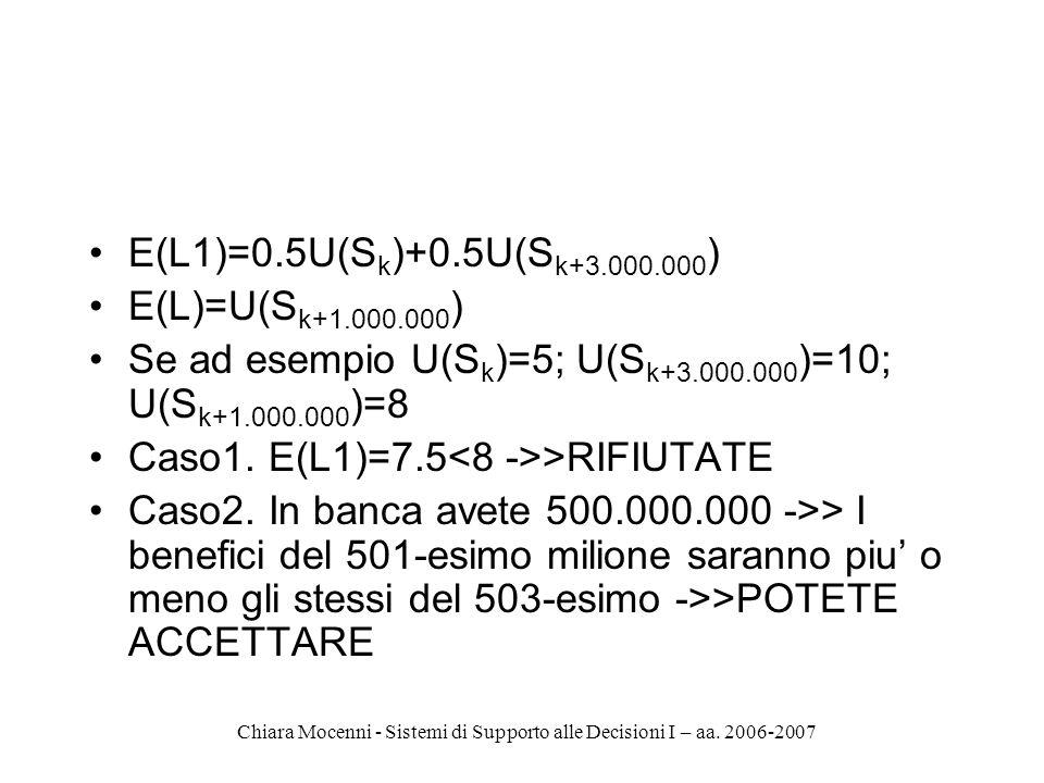 Chiara Mocenni - Sistemi di Supporto alle Decisioni I – aa. 2006-2007 E(L1)=0.5U(S k )+0.5U(S k+3.000.000 ) E(L)=U(S k+1.000.000 ) Se ad esempio U(S k