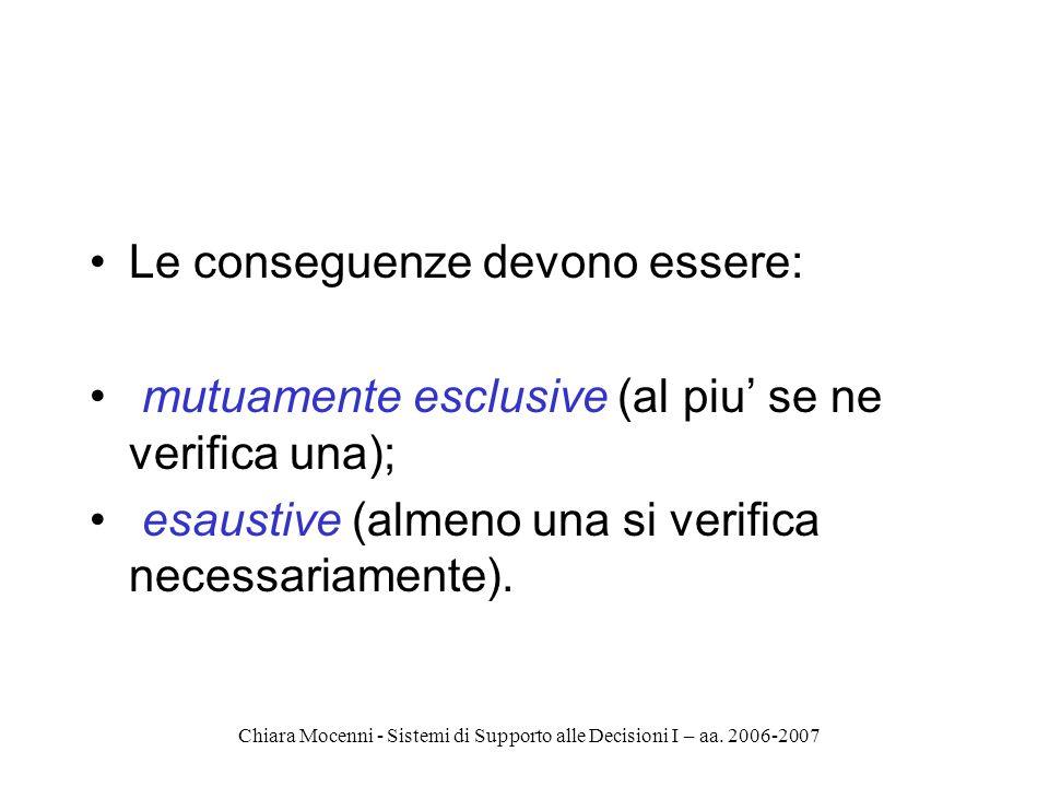 Chiara Mocenni - Sistemi di Supporto alle Decisioni I – aa. 2006-2007 Le conseguenze devono essere: mutuamente esclusive (al piu se ne verifica una);