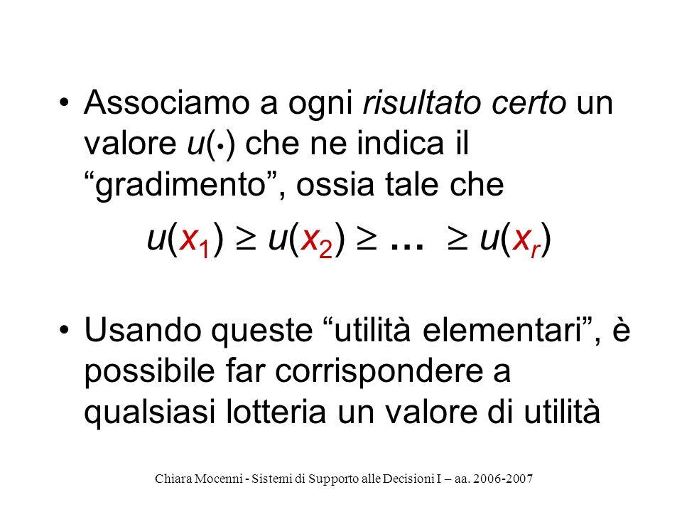 Chiara Mocenni - Sistemi di Supporto alle Decisioni I – aa. 2006-2007 Associamo a ogni risultato certo un valore u( ) che ne indica il gradimento, oss
