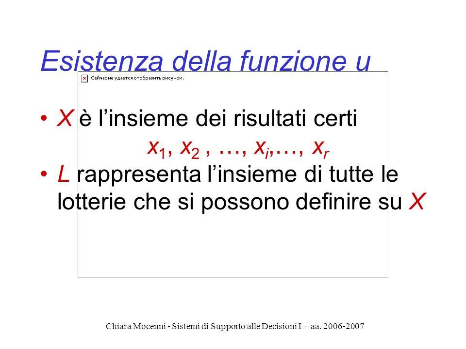 Chiara Mocenni - Sistemi di Supporto alle Decisioni I – aa. 2006-2007 Esistenza della funzione u X è linsieme dei risultati certi x 1, x 2, …, x i,…,