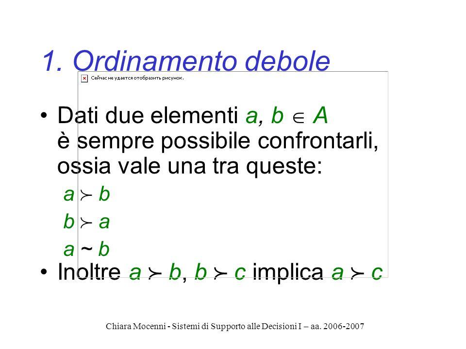 Chiara Mocenni - Sistemi di Supporto alle Decisioni I – aa. 2006-2007 1. Ordinamento debole Dati due elementi a, b A è sempre possibile confrontarli,