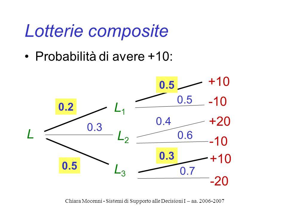 Chiara Mocenni - Sistemi di Supporto alle Decisioni I – aa. 2006-2007 Lotterie composite Probabilità di avere +10: L1L1 L2L2 L3L3 L 0.2 0.5 0.3 0.5 0.