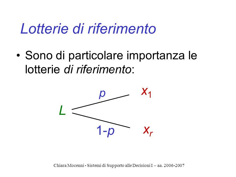 Chiara Mocenni - Sistemi di Supporto alle Decisioni I – aa. 2006-2007 Lotterie di riferimento Sono di particolare importanza le lotterie di riferiment
