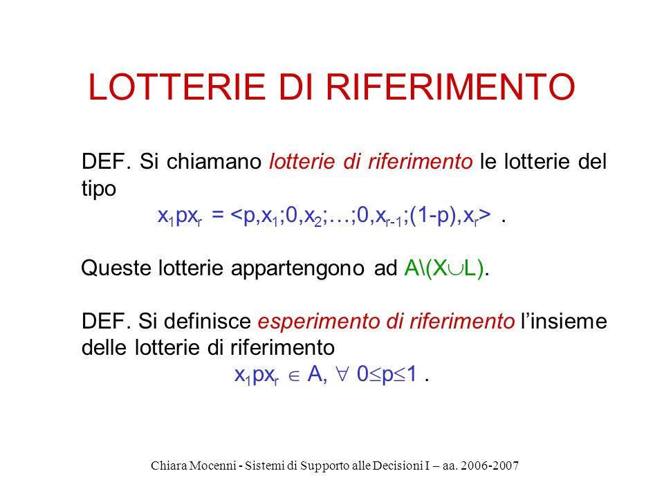 Chiara Mocenni - Sistemi di Supporto alle Decisioni I – aa. 2006-2007 LOTTERIE DI RIFERIMENTO DEF. Si chiamano lotterie di riferimento le lotterie del