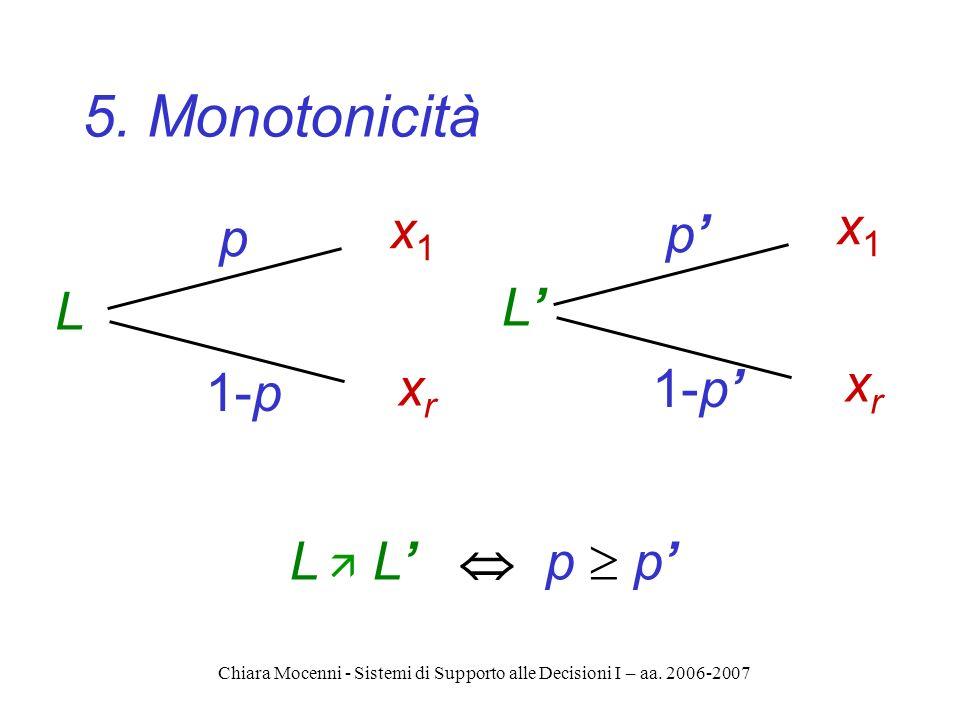 Chiara Mocenni - Sistemi di Supporto alle Decisioni I – aa. 2006-2007 5. Monotonicità L p 1-p x1x1 xrxr L p x1x1 xrxr L L p p