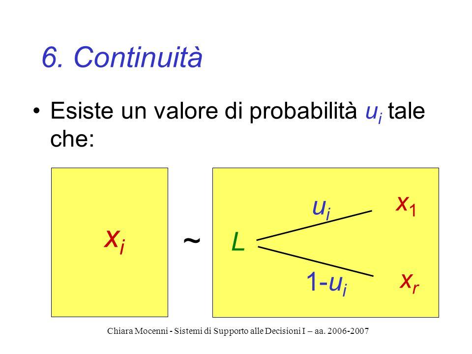 Chiara Mocenni - Sistemi di Supporto alle Decisioni I – aa. 2006-2007 6. Continuità xixi L uiui 1-u i x1x1 xrxr ~ Esiste un valore di probabilità u i