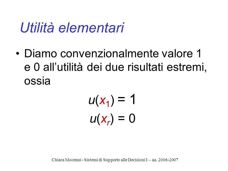 Chiara Mocenni - Sistemi di Supporto alle Decisioni I – aa. 2006-2007 Utilità elementari Diamo convenzionalmente valore 1 e 0 allutilità dei due risul