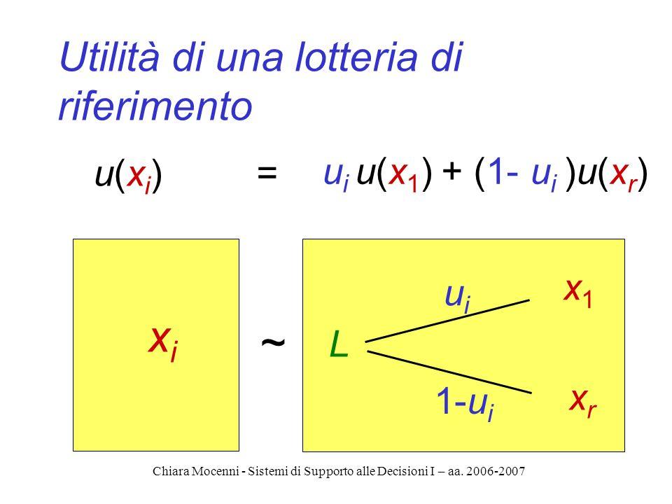 Chiara Mocenni - Sistemi di Supporto alle Decisioni I – aa. 2006-2007 Utilità di una lotteria di riferimento xixi L uiui 1-u i x1x1 xrxr ~ u(x i ) = u