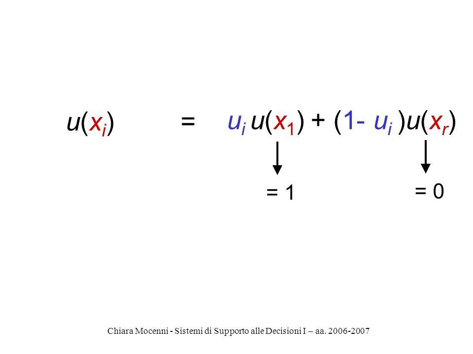 Chiara Mocenni - Sistemi di Supporto alle Decisioni I – aa. 2006-2007 u(x i ) = u i u(x 1 ) + (1- u i )u(x r ) = 1= 0